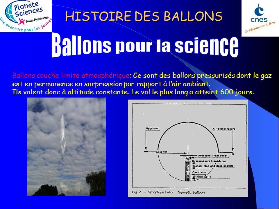 Les ballons aéro-clippers ont pour fonction principale de mesurer divers composants de latmosphère et, simultanément, la surface de locéan. Ces ballon