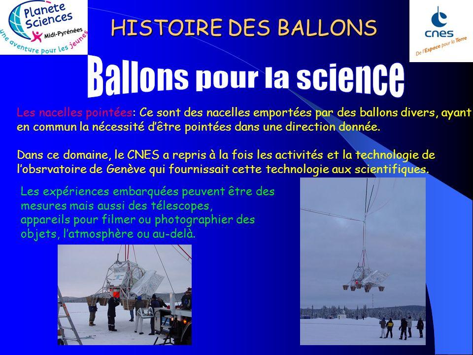 HISTOIRE DES BALLONS Ballons couche limite atmosphérique: Ce sont des ballons pressurisés dont le gaz est en permanence en surpression par rapport à l