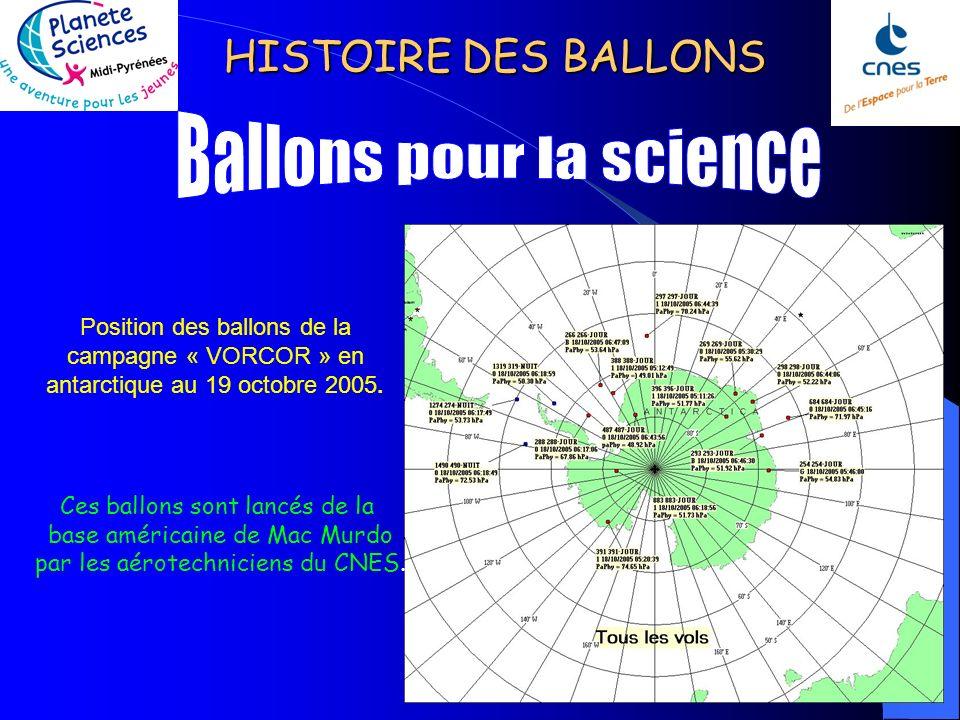 HISTOIRE DES BALLONS Les nacelles pointées: Ce sont des nacelles emportées par des ballons divers, ayant en commun la nécessité dêtre pointées dans un