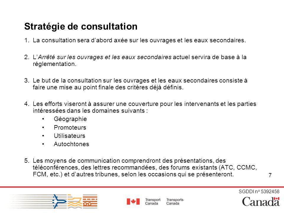 SGDDI n o 5392458 8 Calendrier délaboration de la réglementation Ouvrages et eaux secondaires Septembre 2009Début de la consultation Janvier 2010Début de lanalyse de la rétroaction et des commentaires Août 2010Prépublication dans la partie 1 de la Gazette du Canada Septembre 2010Période de consultation de 30 jours Mars 2011Publication dans la partie 2 de la Gazette du Canada Autres activités de réglementation dans le cadre du Programme de protection des eaux navigables (PPEN) Novembre 2009Définition de la structure réglementaire proposée pour la LPEN Janvier 2010Poursuite de la consultation Juin 2010Début de lanalyse de la rétroaction et des commentaires