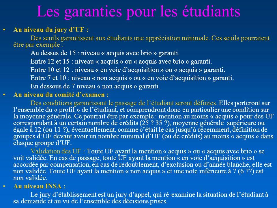 Les garanties pour les étudiants Au niveau du jury dUF : Des seuils garantissent aux étudiants une appréciation minimale. Ces seuils pourraient être p