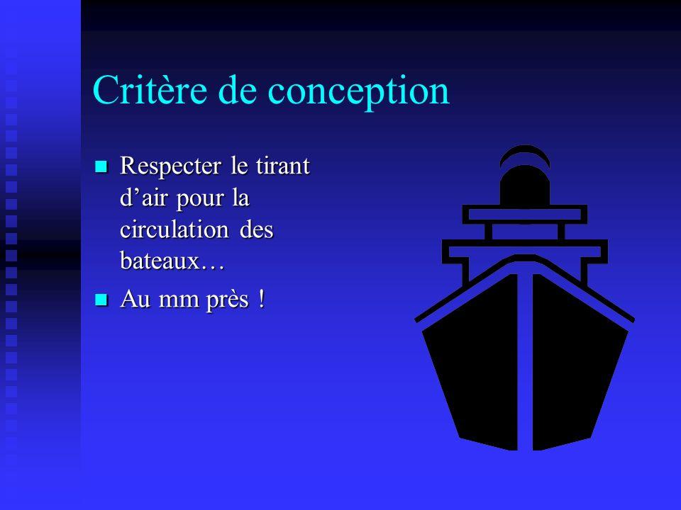 Critère de conception Respecter le tirant dair pour la circulation des bateaux… Respecter le tirant dair pour la circulation des bateaux… Au mm près !