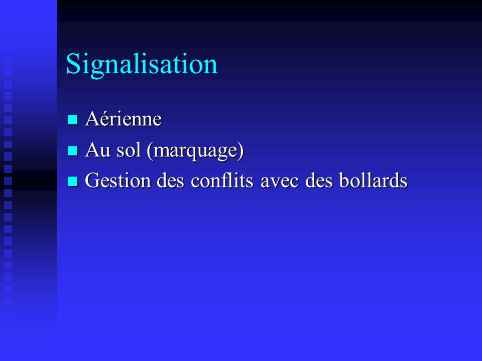 Signalisation Aérienne Aérienne Au sol (marquage) Au sol (marquage) Gestion des conflits avec des bollards Gestion des conflits avec des bollards