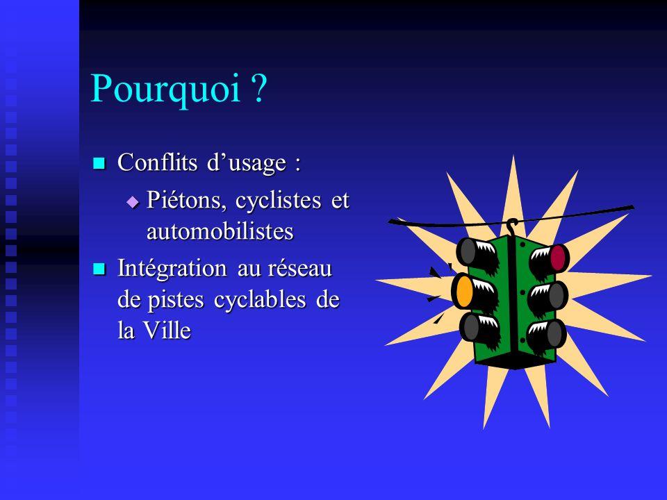 Pourquoi ? Conflits dusage : Conflits dusage : Piétons, cyclistes et automobilistes Piétons, cyclistes et automobilistes Intégration au réseau de pist