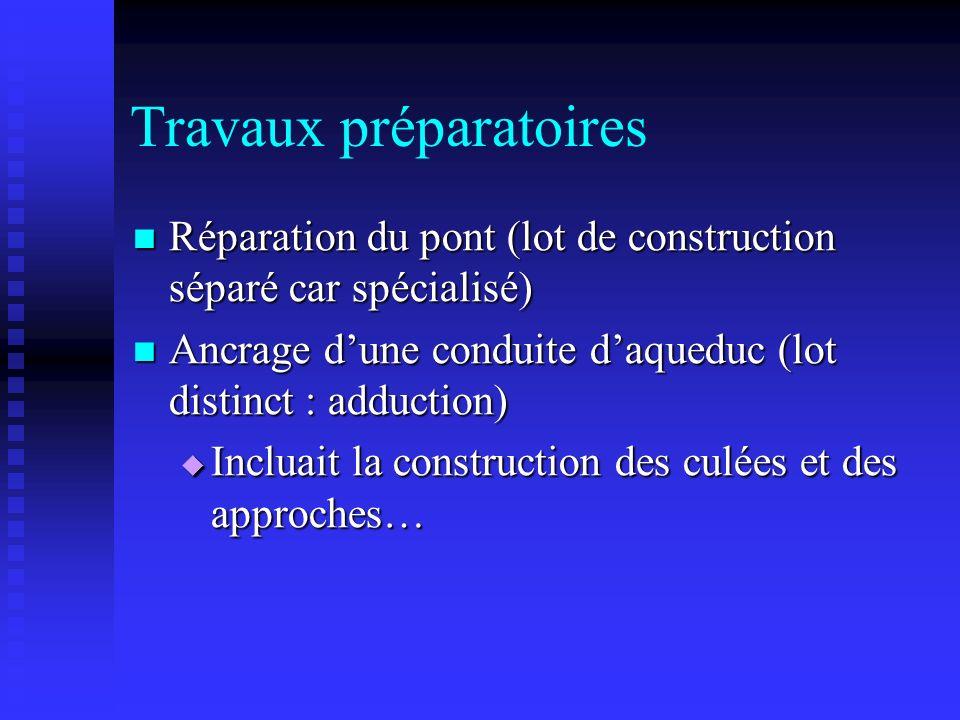 Travaux préparatoires Réparation du pont (lot de construction séparé car spécialisé) Réparation du pont (lot de construction séparé car spécialisé) An