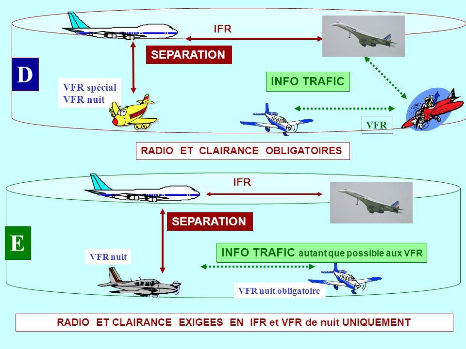 D SEPARATION E VFR nuit obligatoire INFO TRAFIC autant que possible aux VFR RADIO ET CLAIRANCE EXIGEES EN IFR et VFR de nuit UNIQUEMENT INFO TRAFIC VF