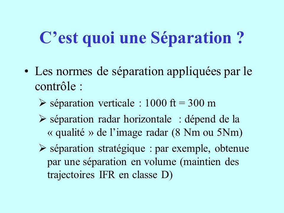 Cest quoi une Séparation ? Les normes de séparation appliquées par le contrôle : séparation verticale : 1000 ft = 300 m séparation radar horizontale :