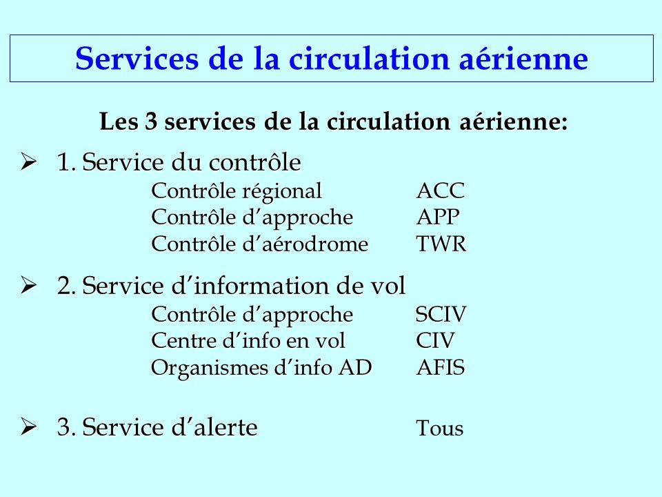 Les 3 services de la circulation aérienne: 1. Service du contrôle 1. Service du contrôle Contrôle régionalACC Contrôle dapprocheAPP Contrôle daérodrom