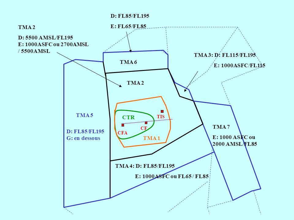 CTR TMA 1 TMA 2 TMA 3: D: FL115/FL195 E: 1000ASFC/FL115 TMA 4: D: FL85/FL195 E: 1000ASFC ou FL65 / FL85 TMA 5 TMA 6 D: FL85/FL195 G: en dessous D: FL8