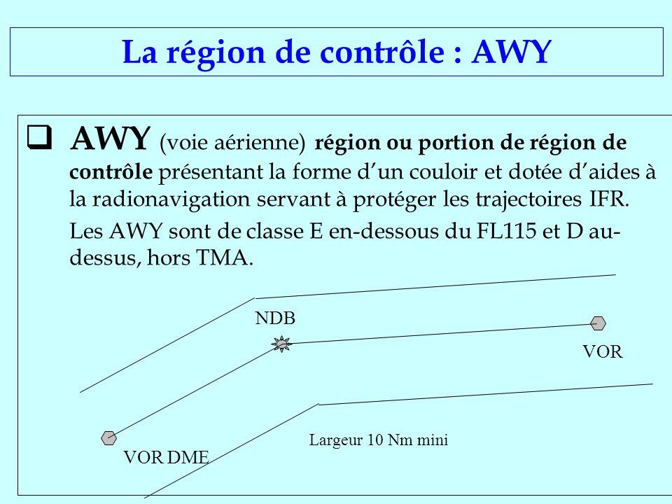 AWY (voie aérienne) région ou portion de région de contrôle présentant la forme dun couloir et dotée daides à la radionavigation servant à protéger le