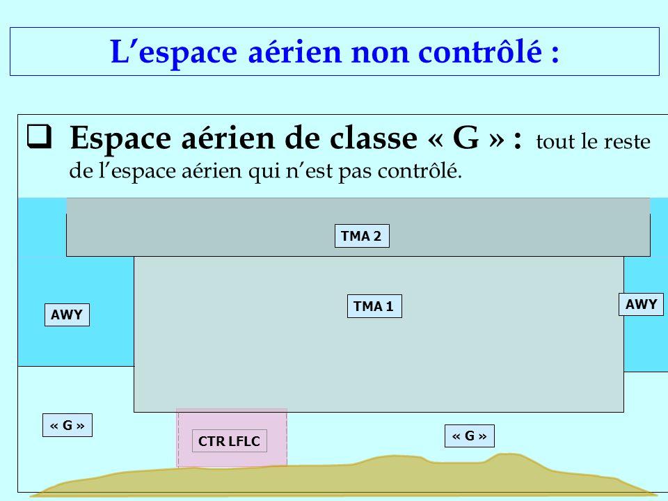 Espace aérien de classe « G » : tout le reste de lespace aérien qui nest pas contrôlé. Lespace aérien non contrôlé : TMA 1 CTR LFLC AWY « G » TMA 2