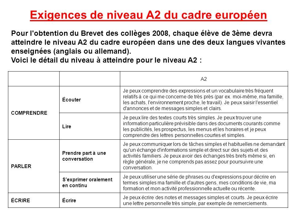 Exigences de niveau A2 du cadre européen A2 COMPRENDRE Écouter Je peux comprendre des expressions et un vocabulaire très fréquent relatifs à ce qui me
