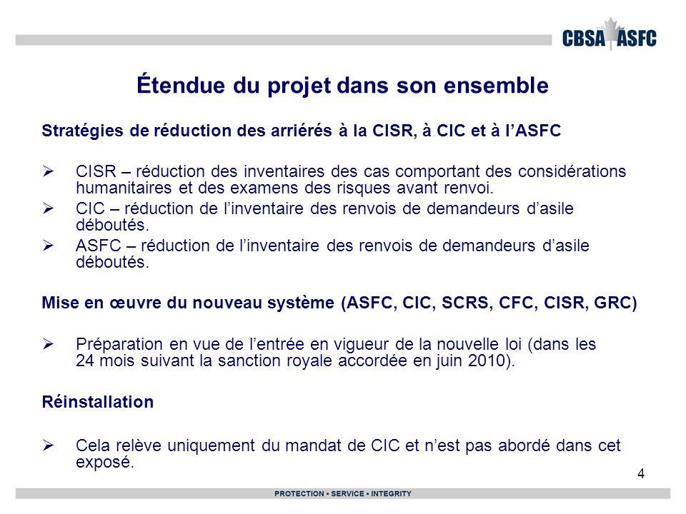 5 Secteurs dintervention privilégiés par lASFC Réduction de larriéré Larriéré de renvois de demandeurs dasile déboutés est de plus en plus important à lASFC.