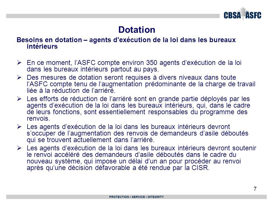 7 Dotation Besoins en dotation – agents d exécution de la loi dans les bureaux intérieurs En ce moment, lASFC compte environ 350 agents dexécution de la loi dans les bureaux intérieurs partout au pays.