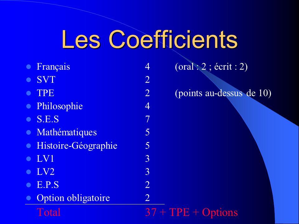Les Coefficients Français4(oral : 2 ; écrit : 2) SVT2 TPE2(points au-dessus de 10) Philosophie4 S.E.S7 Mathématiques5 Histoire-Géographie5 LV13 LV23 E