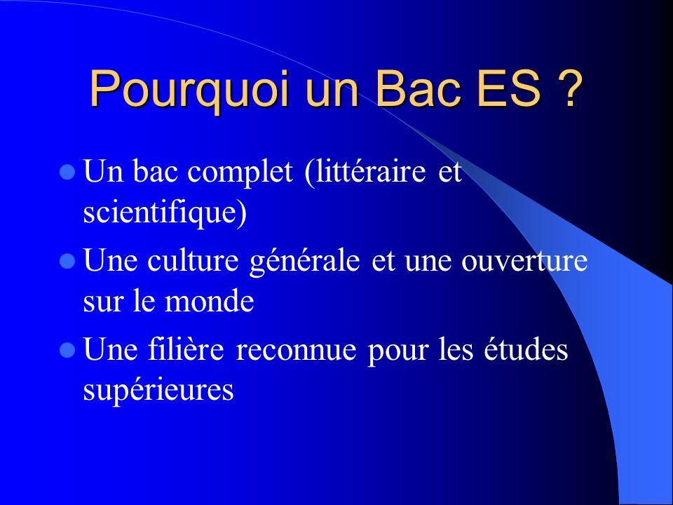 Pourquoi un Bac ES ? Un bac complet (littéraire et scientifique) Une culture générale et une ouverture sur le monde Une filière reconnue pour les étud