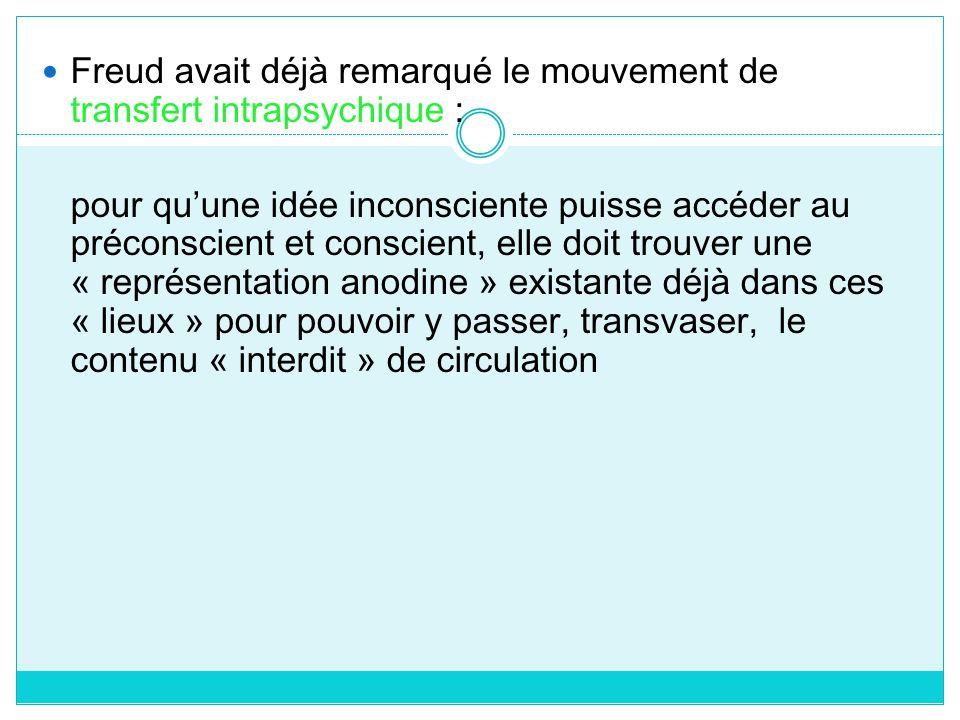 Freud avait déjà remarqué le mouvement de transfert intrapsychique : pour quune idée inconsciente puisse accéder au préconscient et conscient, elle do