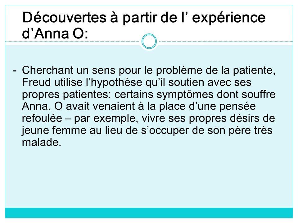Découvertes à partir de l expérience dAnna O: - Cherchant un sens pour le problème de la patiente, Freud utilise lhypothèse quil soutien avec ses prop