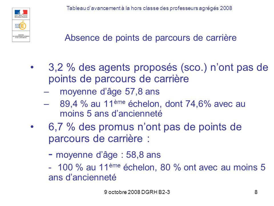 9 octobre 2008 DGRH B2-38 Absence de points de parcours de carrière 3,2 % des agents proposés (sco.) nont pas de points de parcours de carrière –moyen