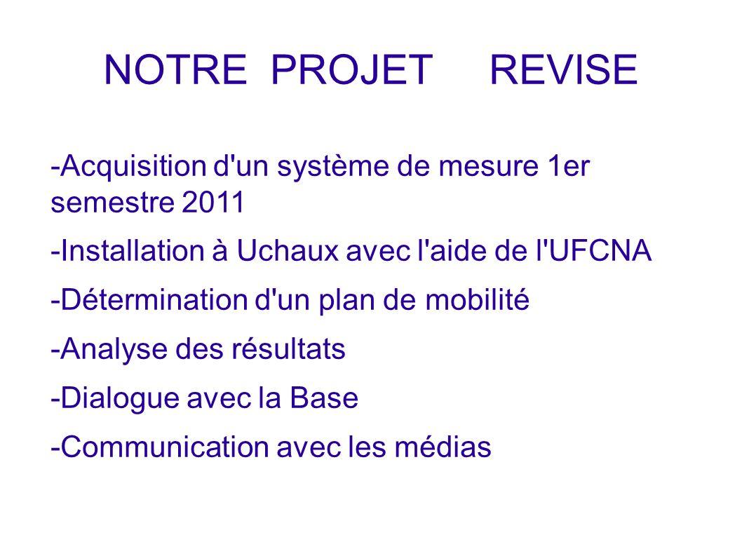 NOTRE PROJET REVISE -Acquisition d'un système de mesure 1er semestre 2011 -Installation à Uchaux avec l'aide de l'UFCNA -Détermination d'un plan de mo