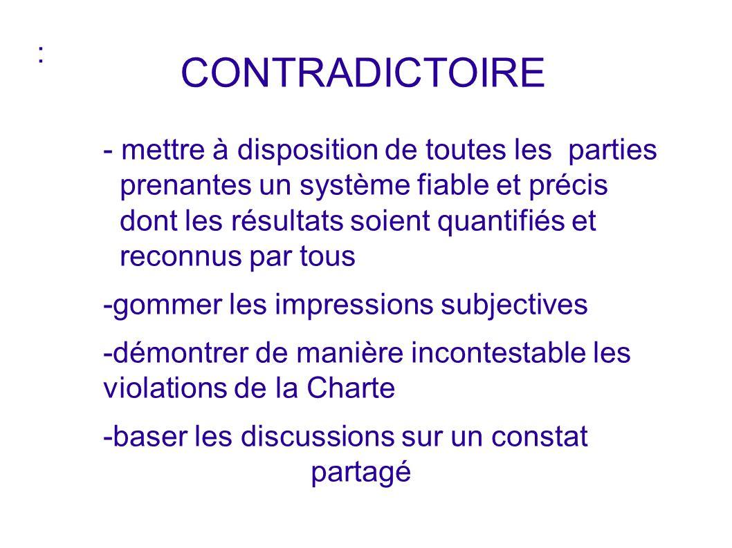 CONTRADICTOIRE : - mettre à disposition de toutes les parties prenantes un système fiable et précis dont les résultats soient quantifiés et reconnus par tous -gommer les impressions subjectives -démontrer de manière incontestable les violations de la Charte -baser les discussions sur un constat partagé