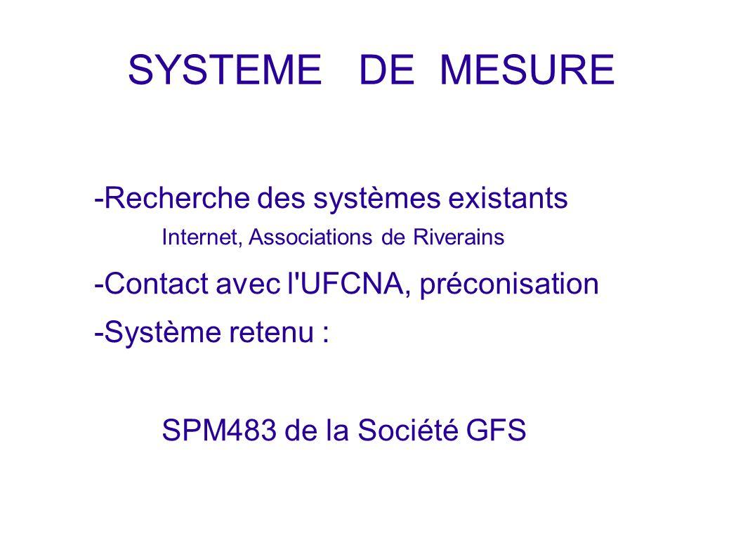 SYSTEME DE MESURE -Recherche des systèmes existants Internet, Associations de Riverains -Contact avec l UFCNA, préconisation -Système retenu : SPM483 de la Société GFS