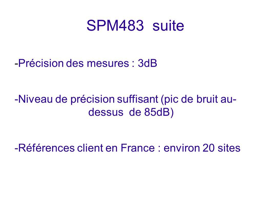 SPM483 suite -Précision des mesures : 3dB -Niveau de précision suffisant (pic de bruit au- dessus de 85dB) -Références client en France : environ 20 s