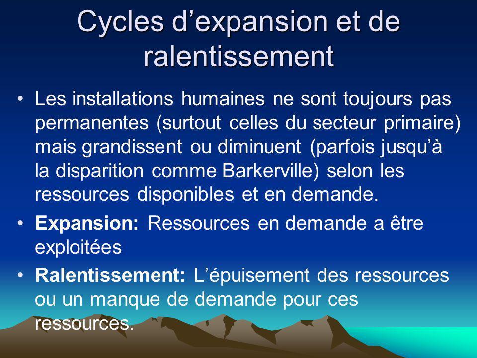 Cycles dexpansion et de ralentissement Les installations humaines ne sont toujours pas permanentes (surtout celles du secteur primaire) mais grandisse