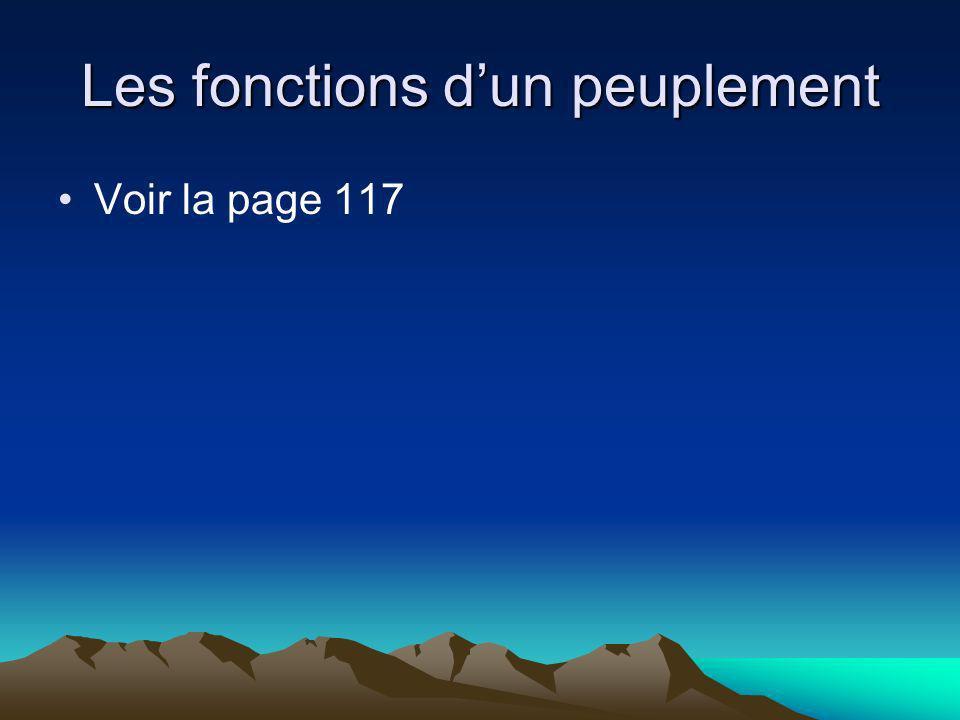 Les fonctions dun peuplement Voir la page 117