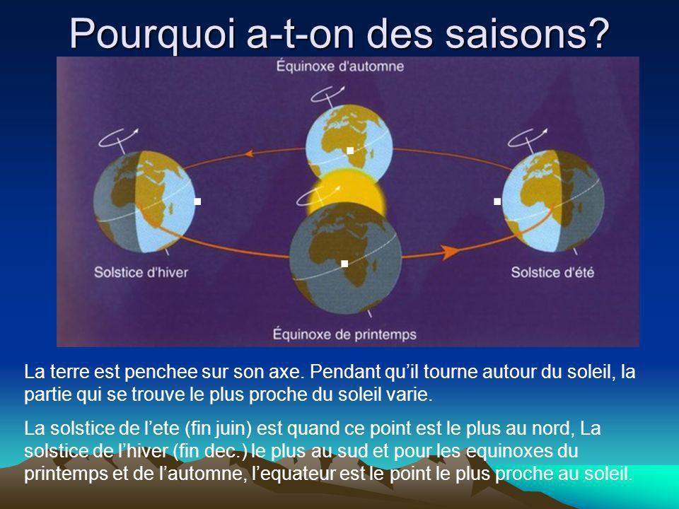Pourquoi a-t-on des saisons? La terre est penchee sur son axe. Pendant quil tourne autour du soleil, la partie qui se trouve le plus proche du soleil