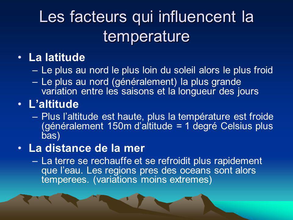 Les facteurs qui influencent la temperature La latitude –Le plus au nord le plus loin du soleil alors le plus froid –Le plus au nord (généralement) la