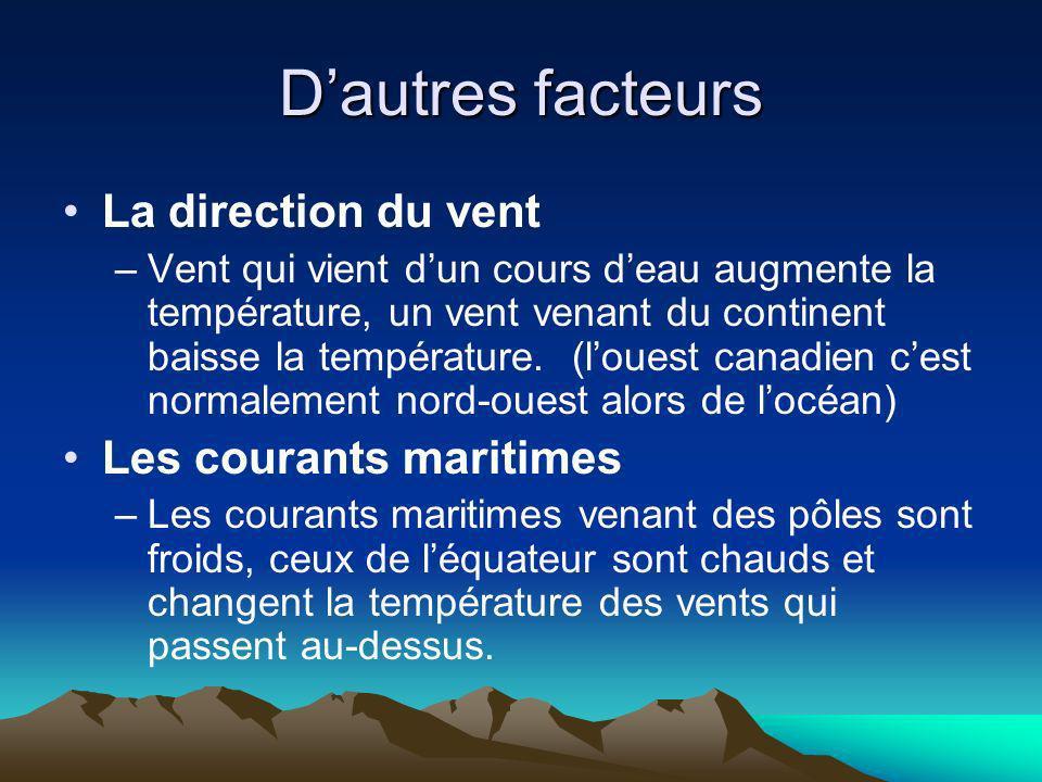 Dautres facteurs La direction du vent –Vent qui vient dun cours deau augmente la température, un vent venant du continent baisse la température. (loue