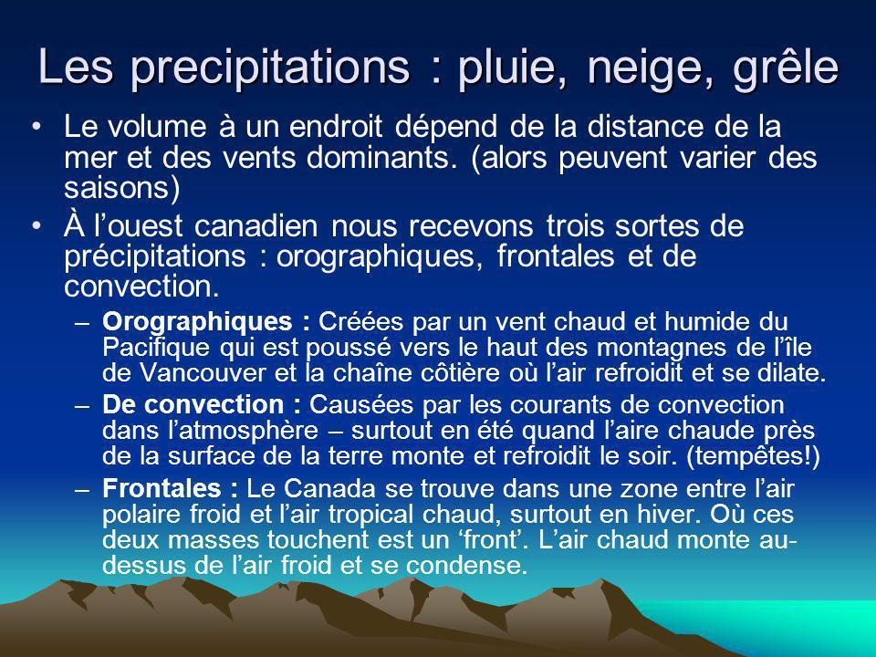 Les precipitations : pluie, neige, grêle Le volume à un endroit dépend de la distance de la mer et des vents dominants. (alors peuvent varier des sais