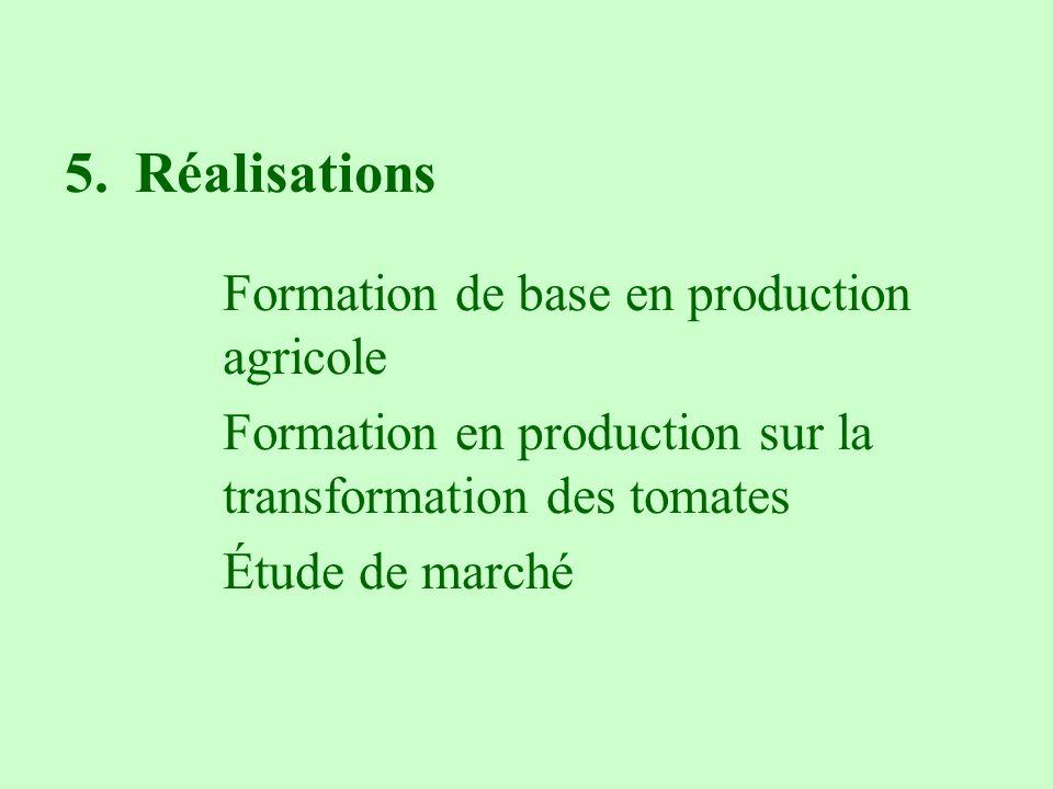 5.Réalisations Formation de base en production agricole Formation en production sur la transformation des tomates Étude de marché