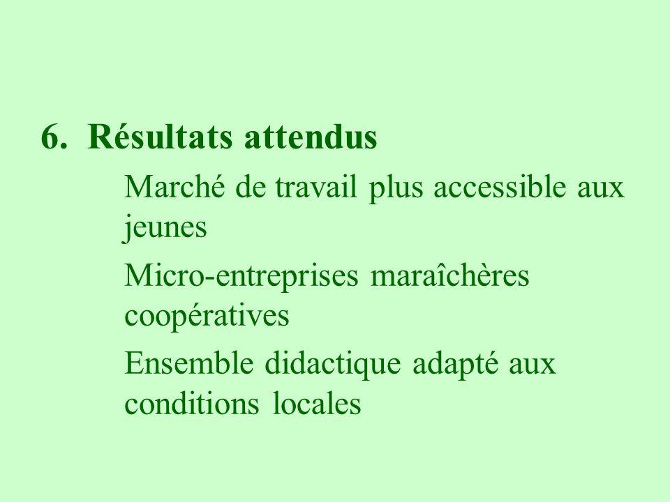 6. Résultats attendus Marché de travail plus accessible aux jeunes Micro-entreprises maraîchères coopératives Ensemble didactique adapté aux condition
