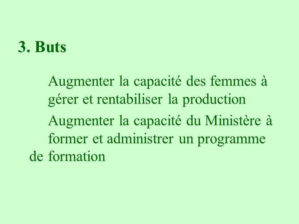 3. Buts Augmenter la capacité des femmes à gérer et rentabiliser la production Augmenter la capacité du Ministère à former et administrer un programme