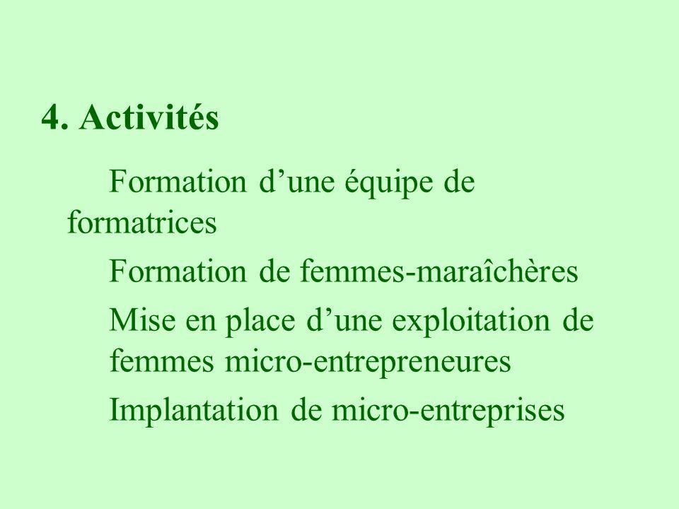 4. Activités Formation dune équipe de formatrices Formation de femmes-maraîchères Mise en place dune exploitation de femmes micro-entrepreneures Impla
