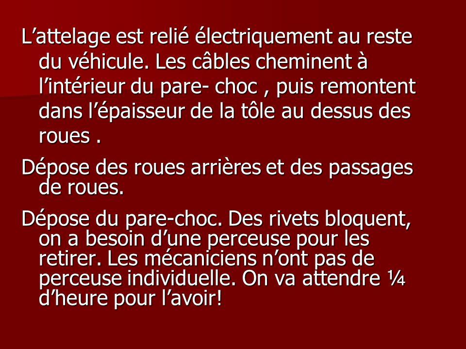 Lattelage est relié électriquement au reste du véhicule. Les câbles cheminent à lintérieur du pare- choc, puis remontent dans lépaisseur de la tôle au