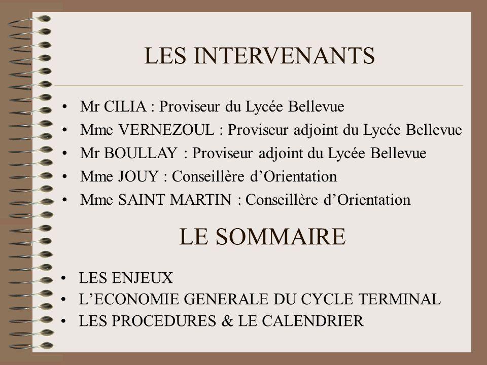 LE SOMMAIRE LES ENJEUX LECONOMIE GENERALE DU CYCLE TERMINAL LES PROCEDURES & LE CALENDRIER LES INTERVENANTS Mr CILIA : Proviseur du Lycée Bellevue Mme VERNEZOUL : Proviseur adjoint du Lycée Bellevue Mr BOULLAY : Proviseur adjoint du Lycée Bellevue Mme JOUY : Conseillère dOrientation Mme SAINT MARTIN : Conseillère dOrientation