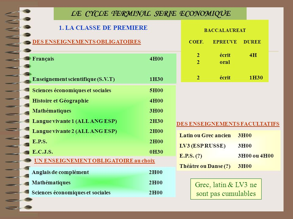 LE CYCLE TERMINAL SERIE ECONOMIQUE 1.