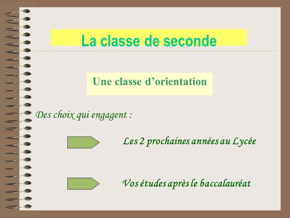 La classe de seconde Une classe dorientation Des choix qui engagent : Les 2 prochaines années au Lycée Vos études après le baccalauréat