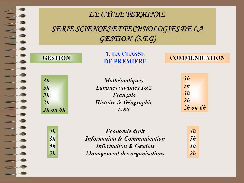 1. LA CLASSE DE PREMIERE GESTIONCOMMUNICATION Mathématiques Langues vivantes 1&2 Français Histoire & Géographie E.P.S 3h 5h 3h 2h 2h ou 6h 3h 5h 3h 2h