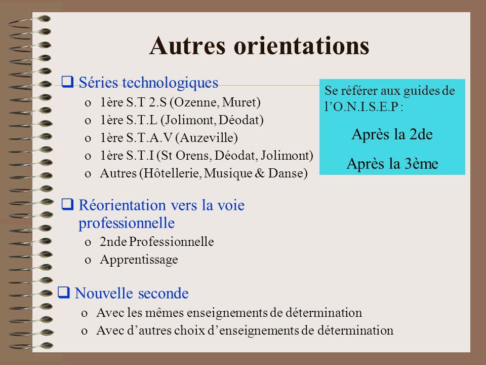 Autres orientations Séries technologiques o1ère S.T 2.S (Ozenne, Muret) o1ère S.T.L (Jolimont, Déodat) o1ère S.T.A.V (Auzeville) o1ère S.T.I (St Orens, Déodat, Jolimont) oAutres (Hôtellerie, Musique & Danse) Réorientation vers la voie professionnelle o2nde Professionnelle oApprentissage Nouvelle seconde oAvec les mêmes enseignements de détermination oAvec dautres choix denseignements de détermination Se référer aux guides de lO.N.I.S.E.P : Après la 2de Après la 3ème