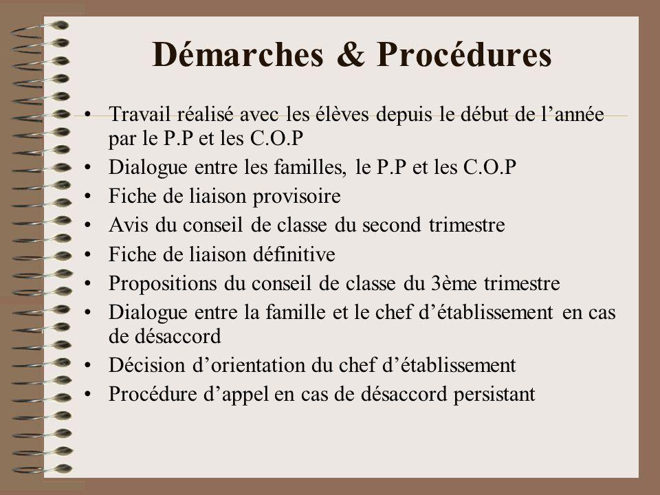 Démarches & Procédures Travail réalisé avec les élèves depuis le début de lannée par le P.P et les C.O.P Dialogue entre les familles, le P.P et les C.