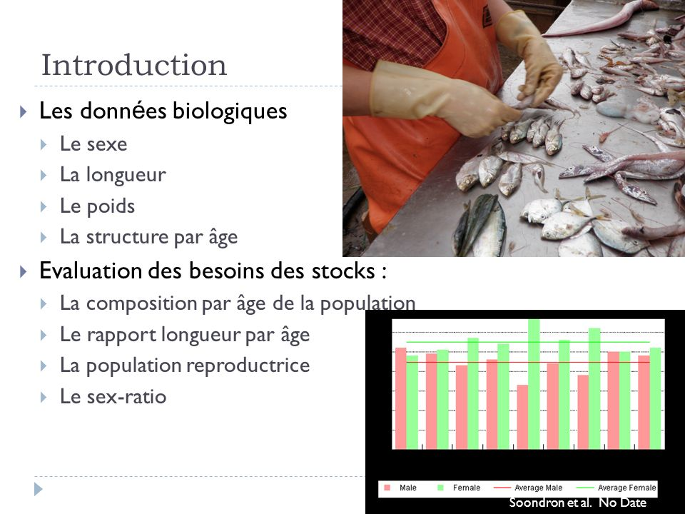 Introduction Les donn é es biologiques Le sexe La longueur Le poids La structure par âge Evaluation des besoins des stocks : La composition par âge de la population Le rapport longueur par âge La population reproductrice Le sex-ratio Soondron et al.