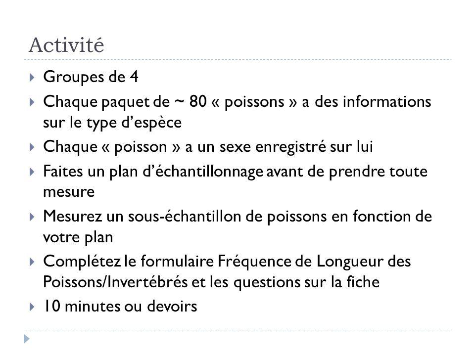 Activité Groupes de 4 Chaque paquet de ~ 80 « poissons » a des informations sur le type despèce Chaque « poisson » a un sexe enregistré sur lui Faites un plan déchantillonnage avant de prendre toute mesure Mesurez un sous-échantillon de poissons en fonction de votre plan Complétez le formulaire Fréquence de Longueur des Poissons/Invertébrés et les questions sur la fiche 10 minutes ou devoirs