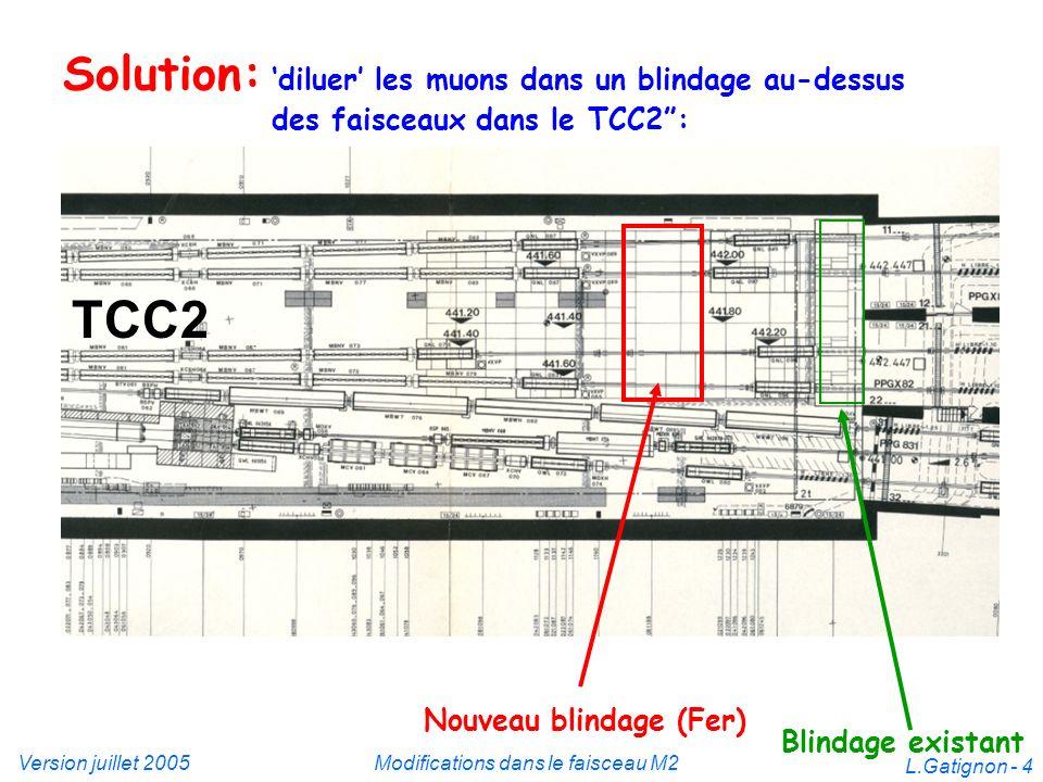 Version juillet 2005Modifications dans le faisceau M2 L.Gatignon - 4 Solution: diluer les muons dans un blindage au-dessus des faisceaux dans le TCC2: