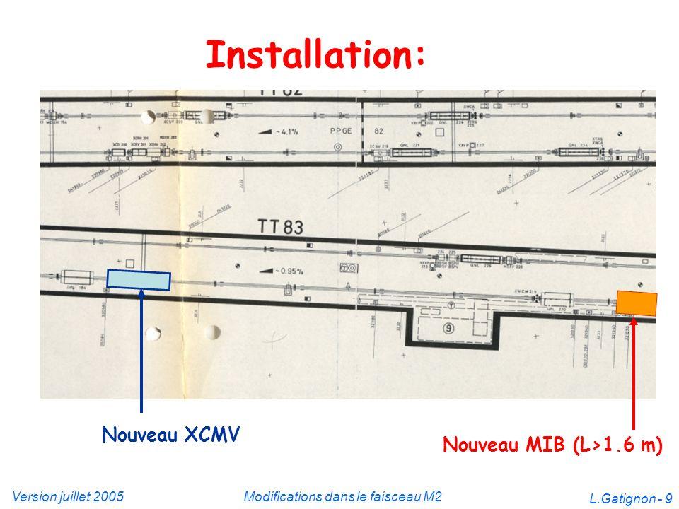 Version juillet 2005Modifications dans le faisceau M2 L.Gatignon - 9 Installation: Nouveau XCMV Nouveau MIB (L>1.6 m)