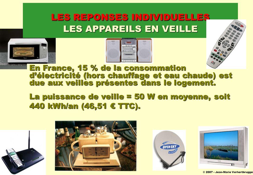 © 2007 - Jean-Marie Verhertbruggen En France, 15 % de la consommation délectricité (hors chauffage et eau chaude) est due aux veilles présentes dans l
