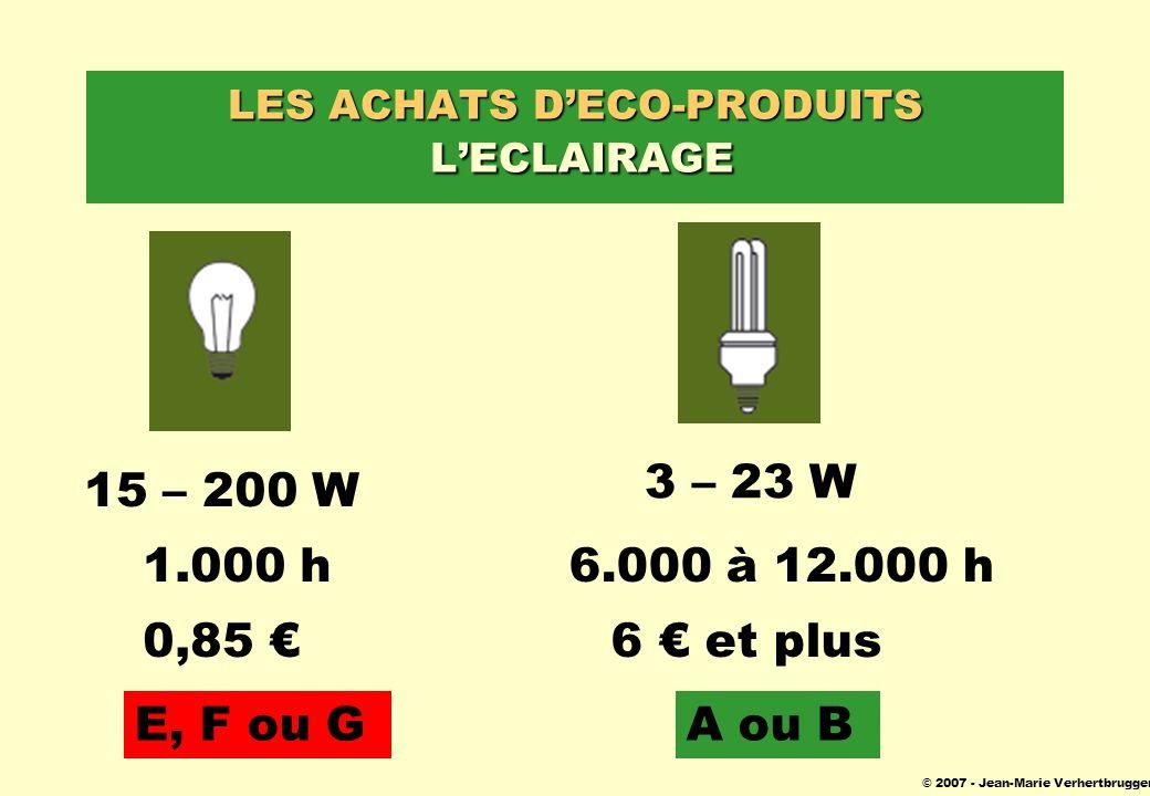 © 2007 - Jean-Marie Verhertbruggen LES ACHATS DECO-PRODUITS LECLAIRAGE 1.000 h E, F ou G 0,85 3 – 23 W 15 – 200 W 6.000 à 12.000 h A ou B 6 et plus